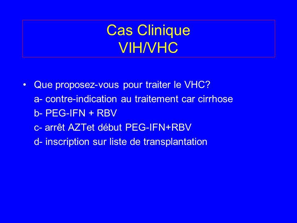 Cas Clinique VIH/VHC Que proposez-vous pour traiter le VHC? a- contre-indication au traitement car cirrhose b- PEG-IFN + RBV c- arrêt AZTet début PEG-