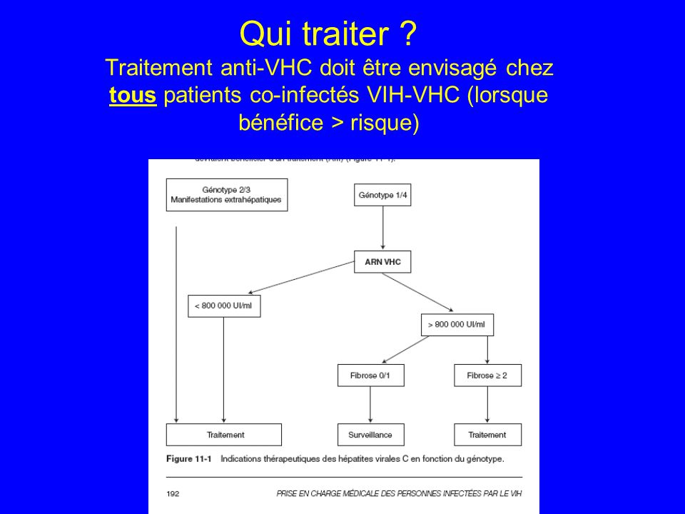 Qui traiter ? Traitement anti-VHC doit être envisagé chez tous patients co-infectés VIH-VHC (lorsque bénéfice > risque)