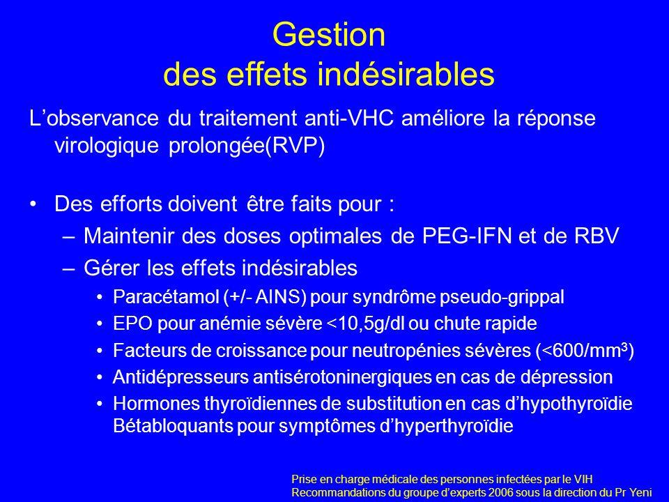 Gestion des effets indésirables Lobservance du traitement anti-VHC améliore la réponse virologique prolongée(RVP) Des efforts doivent être faits pour