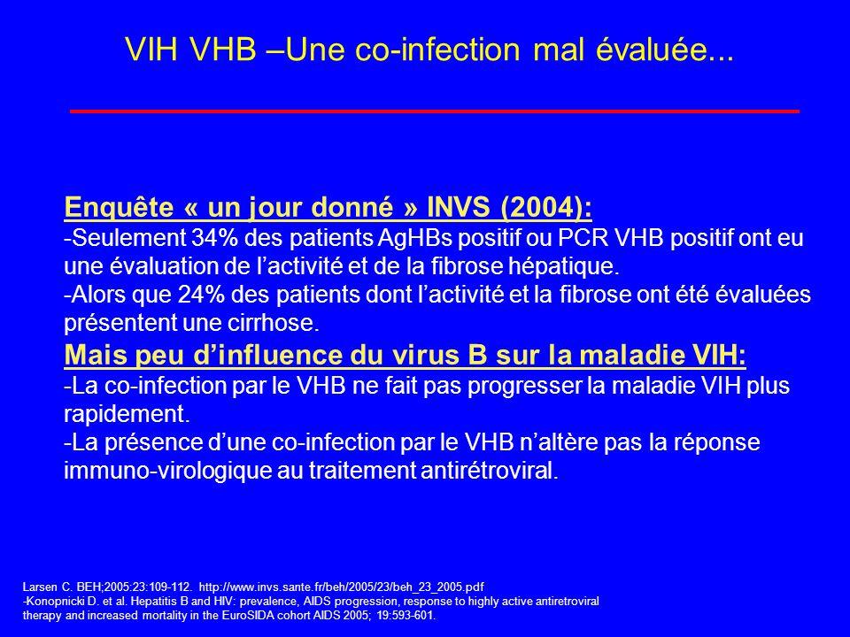 VIH VHB –Une co-infection mal évaluée... Enquête « un jour donné » INVS (2004): -Seulement 34% des patients AgHBs positif ou PCR VHB positif ont eu un