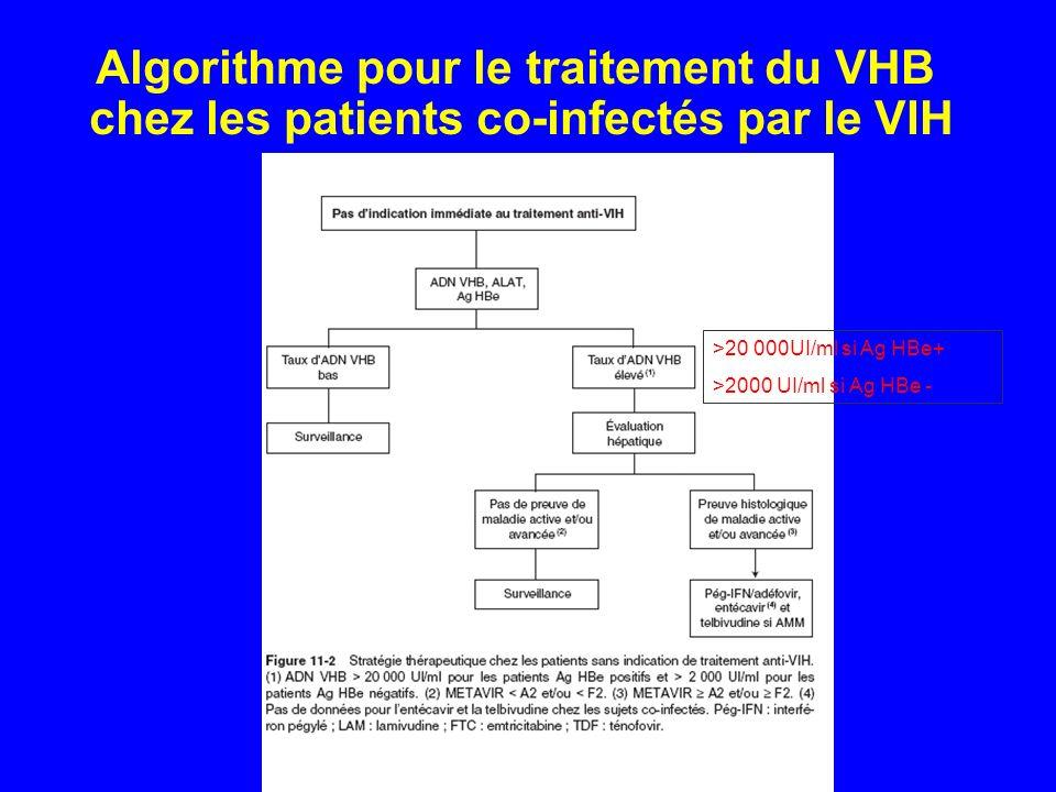 Algorithme pour le traitement du VHB chez les patients co-infectés par le VIH >20 000UI/ml si Ag HBe+ >2000 UI/ml si Ag HBe -