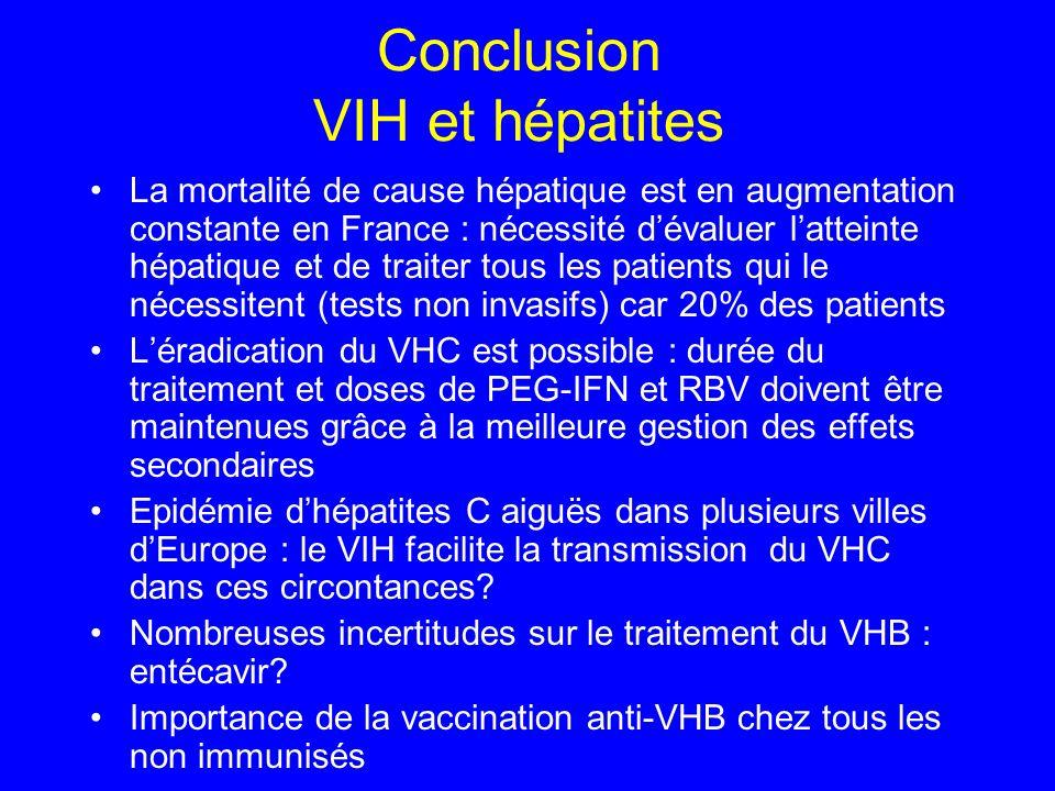 Conclusion VIH et hépatites La mortalité de cause hépatique est en augmentation constante en France : nécessité dévaluer latteinte hépatique et de tra