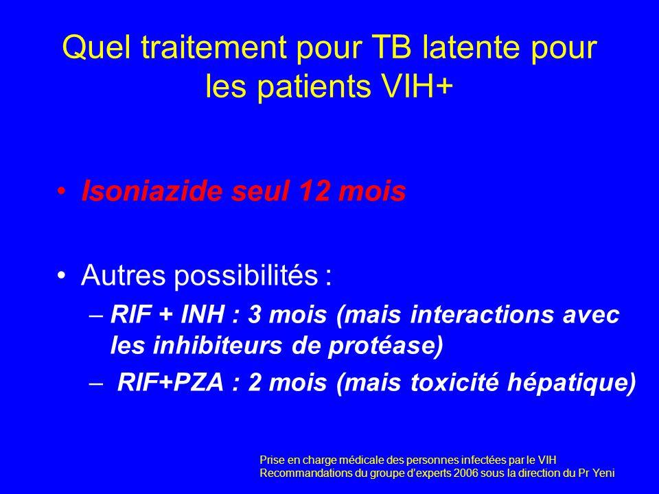 Quel traitement pour TB latente pour les patients VIH+ Isoniazide seul 12 mois Autres possibilités : –RIF + INH : 3 mois (mais interactions avec les i
