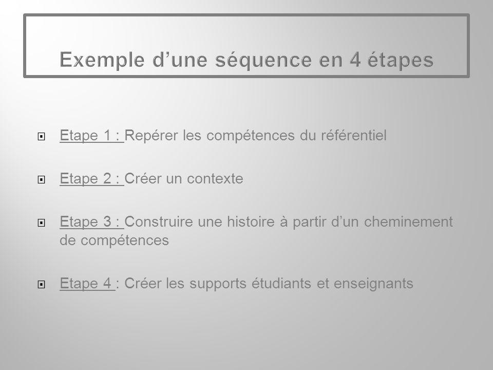 Etape 1 : Repérer les compétences du référentiel Etape 2 : Créer un contexte Etape 3 : Construire une histoire à partir dun cheminement de compétences Etape 4 : Créer les supports étudiants et enseignants
