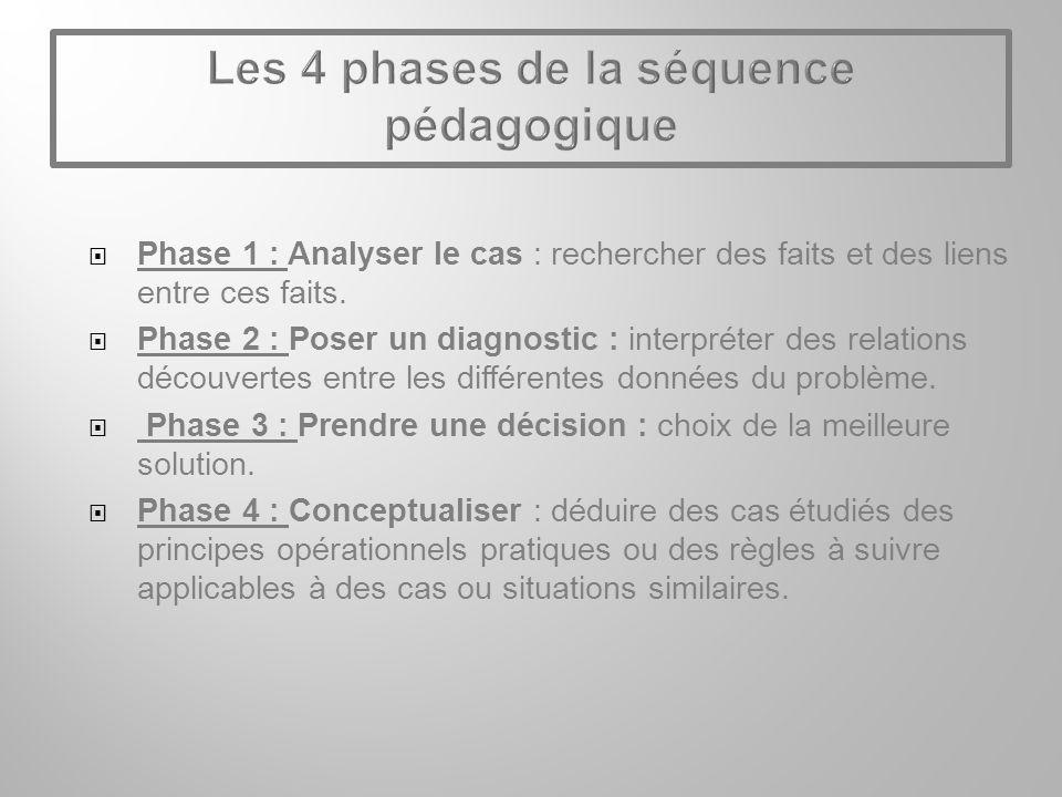 Phase 1 : Analyser le cas : rechercher des faits et des liens entre ces faits.