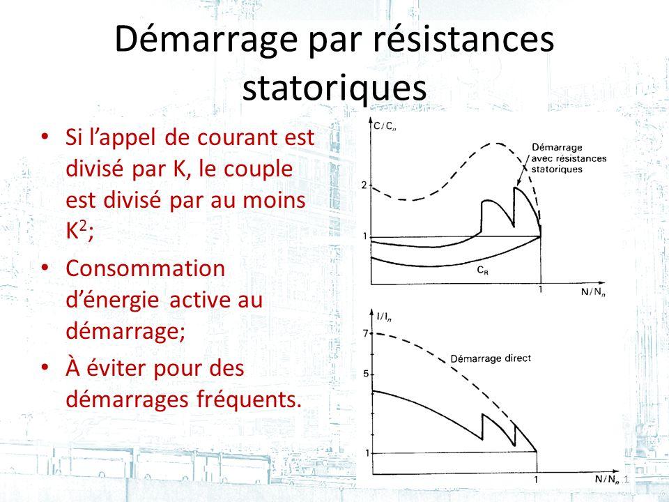 Démarrage par résistances statoriques Si lappel de courant est divisé par K, le couple est divisé par au moins K 2 ; Consommation dénergie active au démarrage; À éviter pour des démarrages fréquents.