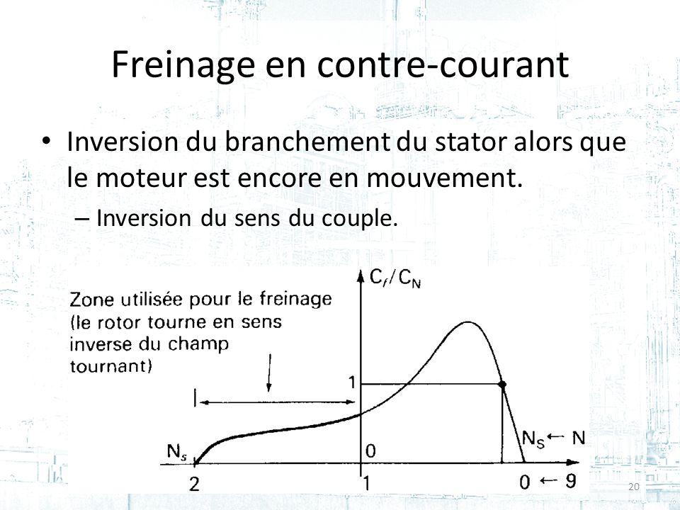 Freinage en contre-courant Inversion du branchement du stator alors que le moteur est encore en mouvement.