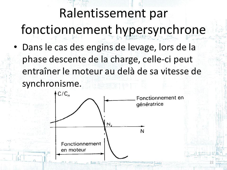 Ralentissement par fonctionnement hypersynchrone Dans le cas des engins de levage, lors de la phase descente de la charge, celle-ci peut entraîner le moteur au delà de sa vitesse de synchronisme.