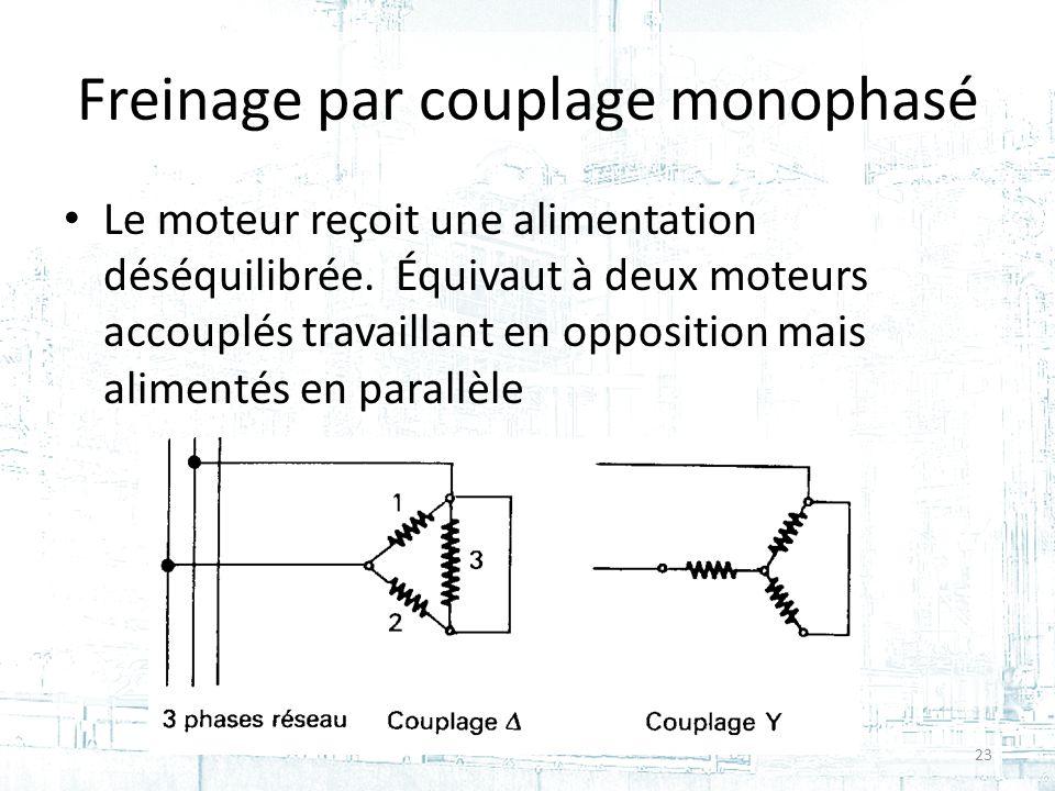 Freinage par couplage monophasé Le moteur reçoit une alimentation déséquilibrée.