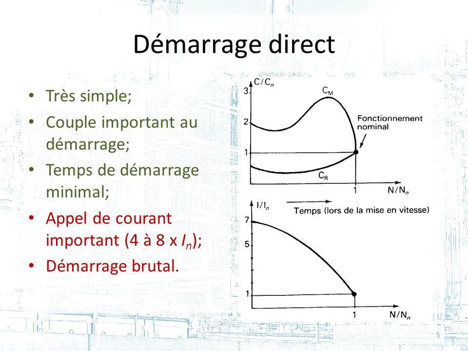 Démarrage direct Très simple; Couple important au démarrage; Temps de démarrage minimal; Appel de courant important (4 à 8 x I n ); Démarrage brutal.