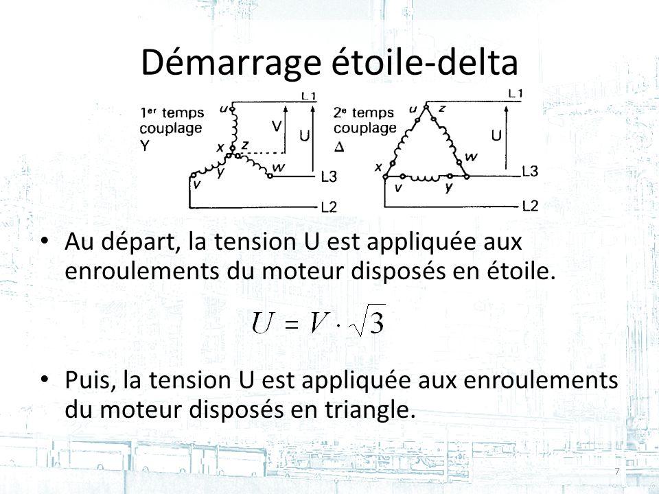 Démarrage étoile-delta Au départ, la tension U est appliquée aux enroulements du moteur disposés en étoile.
