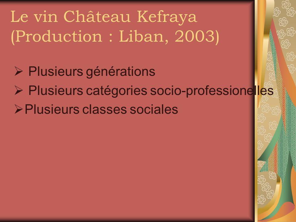 Le vin Château Kefraya (Production : Liban, 2003) Plusieurs générations Plusieurs catégories socio-professionelles Plusieurs classes sociales