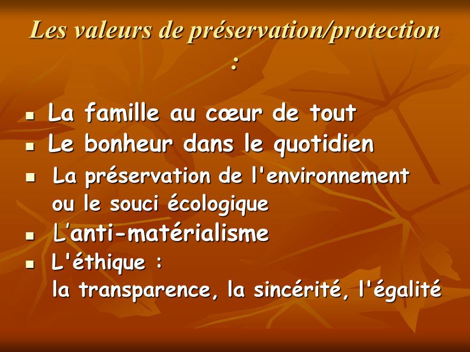 Les valeurs de préservation/protection : La famille au cœur de tout La famille au cœur de tout Le bonheur dans le quotidien Le bonheur dans le quotidi