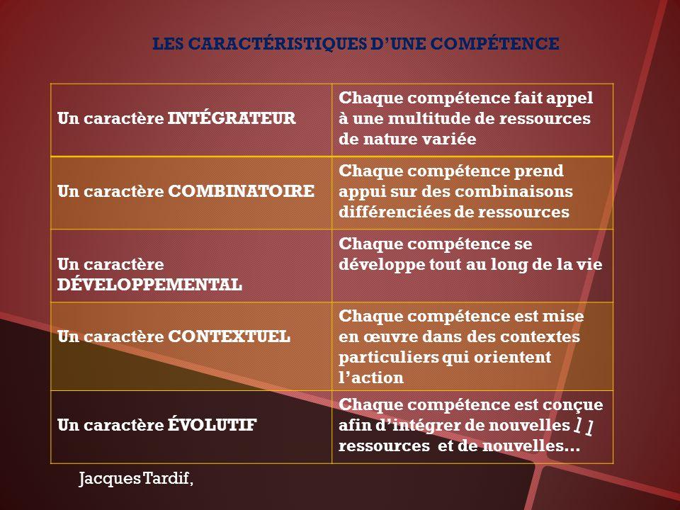 11 Un caractère INTÉGRATEUR Chaque compétence fait appel à une multitude de ressources de nature variée Un caractère COMBINATOIRE Chaque compétence pr