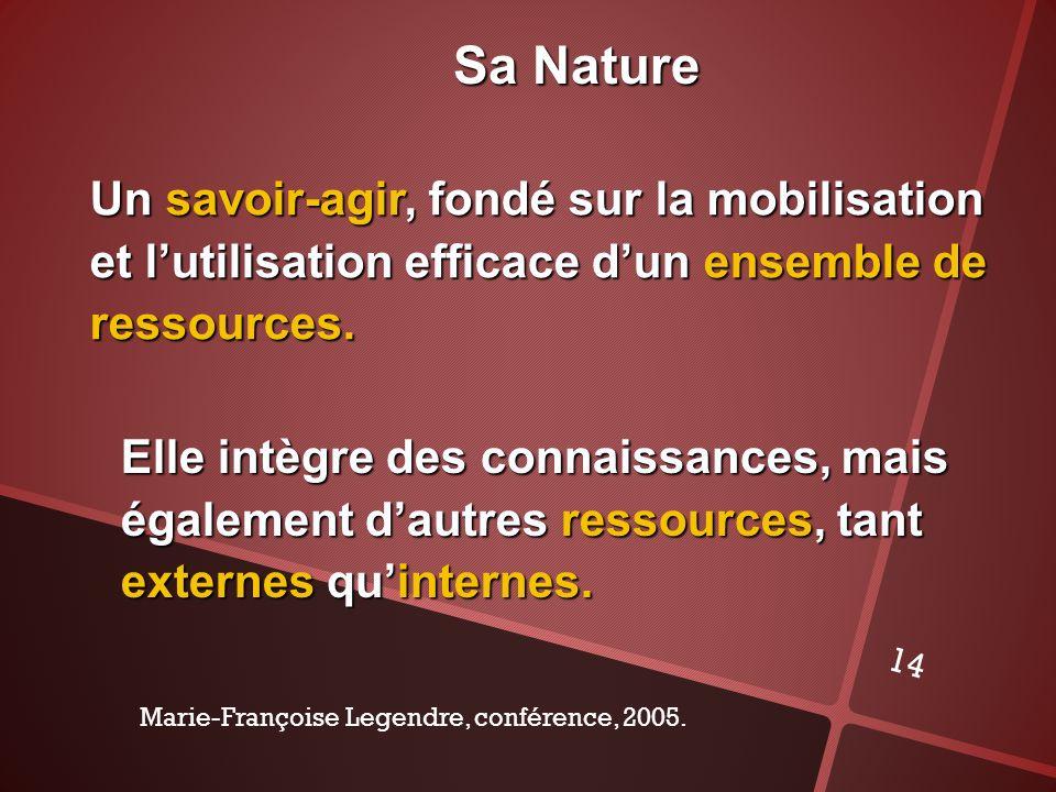 14 Sa Nature Un savoir-agir, fondé sur la mobilisation et lutilisation efficace dun ensemble de ressources. Elle intègre des connaissances, mais égale
