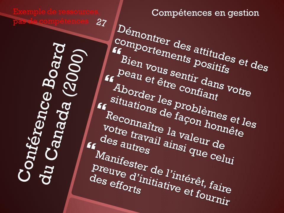 Conférence Board du Canada (2000) Démontrer des attitudes et des comportements positifs Bien vous sentir dans votre peau et être confiant Bien vous se