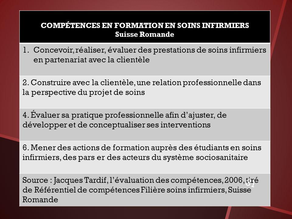 COMPÉTENCES EN FORMATION EN SOINS INFIRMIERS Suisse Romande 1.Concevoir, réaliser, évaluer des prestations de soins infirmiers en partenariat avec la clientèle 2.