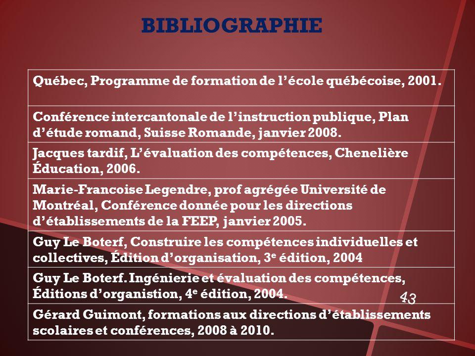 43 Québec, Programme de formation de lécole québécoise, 2001. Conférence intercantonale de linstruction publique, Plan détude romand, Suisse Romande,