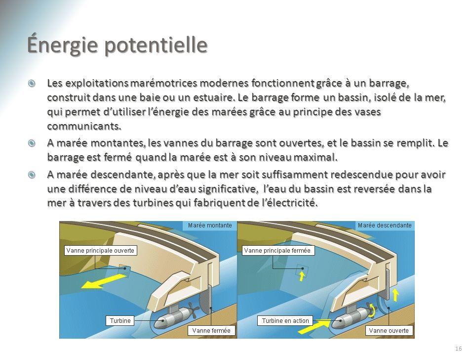 Les exploitations marémotrices modernes fonctionnent grâce à un barrage, construit dans une baie ou un estuaire. Le barrage forme un bassin, isolé de