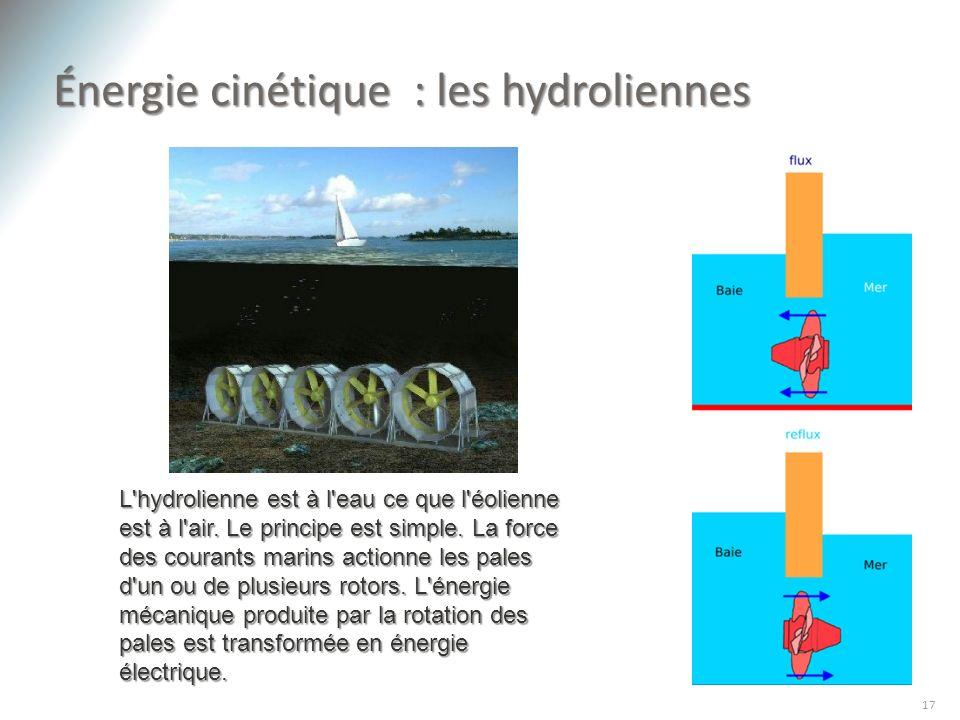 Énergie cinétique : les hydroliennes 17 L'hydrolienne est à l'eau ce que l'éolienne est à l'air. Le principe est simple. La force des courants marins