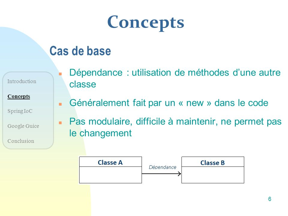 Concepts n Permet à la classe A dutiliser une interface n Plusieurs implémentations de linterface n Toujours un « new » dans le code de A n Pas beaucoup avancé Avec une interface Introduction Concepts Spring IoC Google Guice Conclusion 7
