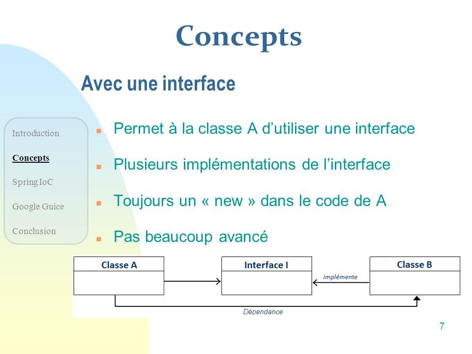 Concepts n Permet à la classe A dutiliser une interface n Plusieurs implémentations de linterface n Toujours un « new » dans le code de A n Pas beauco