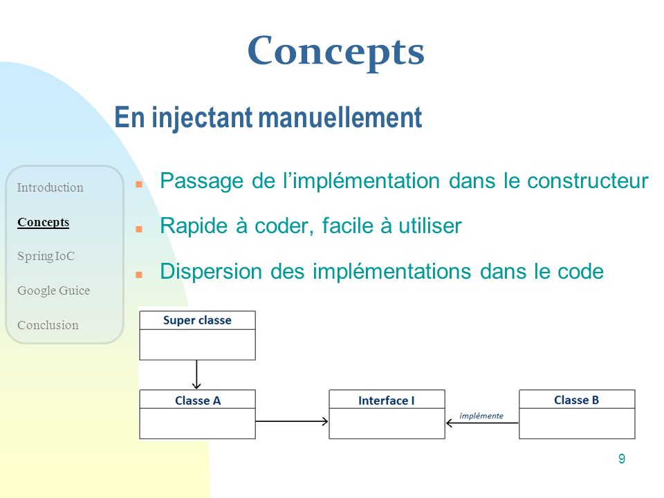 Concepts Les avantages n Changer dimplémentation sans changer le code Très maintenable Plusieurs configurations possibles n Tester une application avec des mocks sans recompiler Testabilité facile Meilleure qualité Introduction Concepts Spring IoC Google Guice Conclusion 10