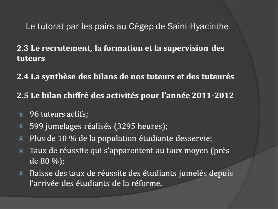Le tutorat par les pairs au Cégep de Saint-Hyacinthe 2.3 Le recrutement, la formation et la supervision des tuteurs 2.4 La synthèse des bilans de nos