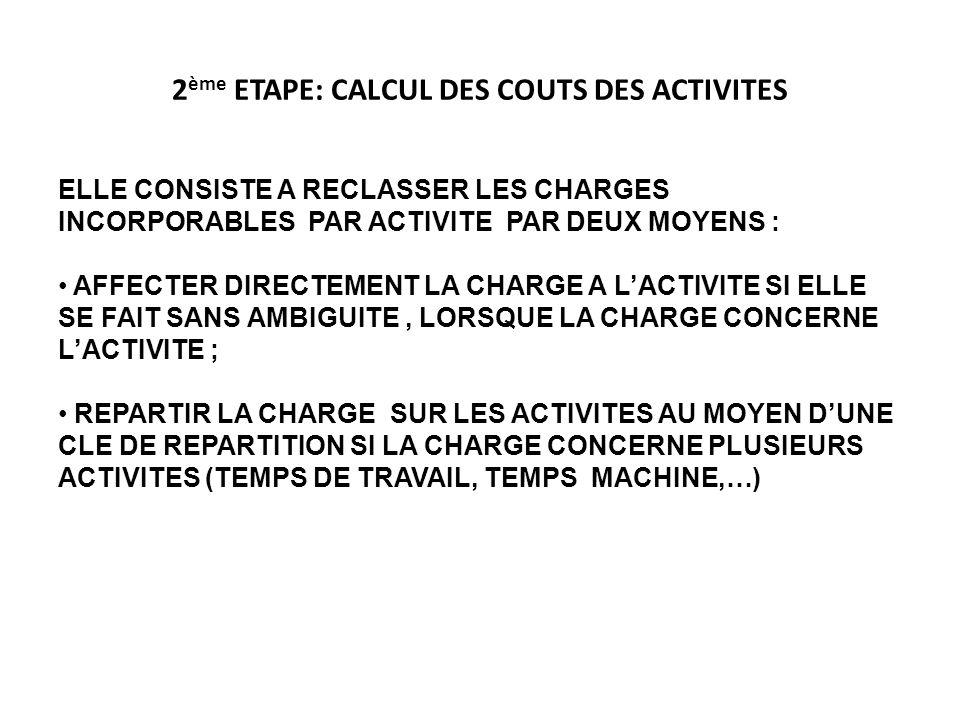 2 ème ETAPE: CALCUL DES COUTS DES ACTIVITES ELLE CONSISTE A RECLASSER LES CHARGES INCORPORABLES PAR ACTIVITE PAR DEUX MOYENS : AFFECTER DIRECTEMENT LA