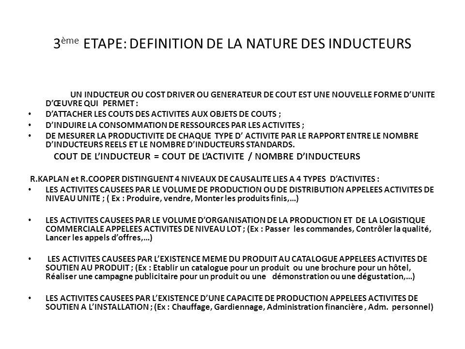 3 ème ETAPE: DEFINITION DE LA NATURE DES INDUCTEURS UN INDUCTEUR OU COST DRIVER OU GENERATEUR DE COUT EST UNE NOUVELLE FORME DUNITE DŒUVRE QUI PERMET