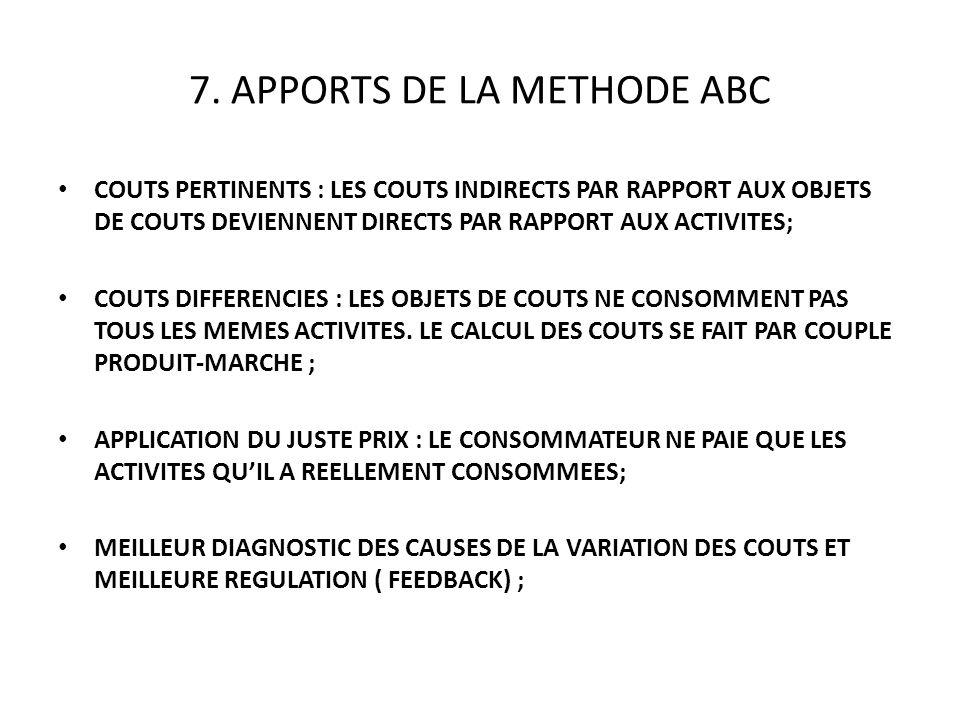 7. APPORTS DE LA METHODE ABC COUTS PERTINENTS : LES COUTS INDIRECTS PAR RAPPORT AUX OBJETS DE COUTS DEVIENNENT DIRECTS PAR RAPPORT AUX ACTIVITES; COUT