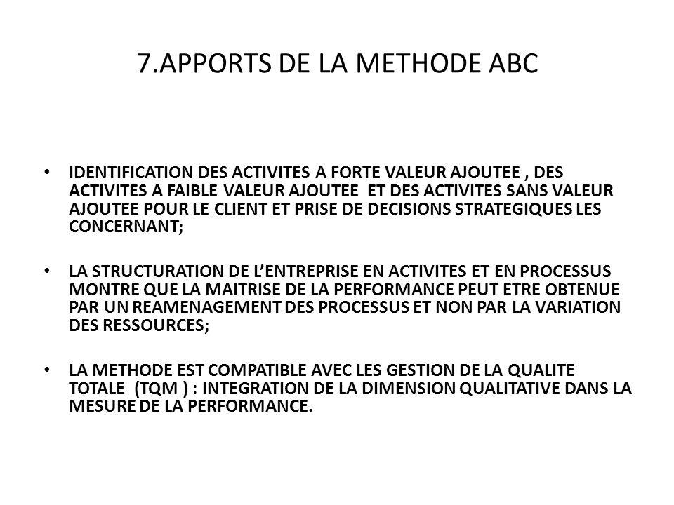 7.APPORTS DE LA METHODE ABC IDENTIFICATION DES ACTIVITES A FORTE VALEUR AJOUTEE, DES ACTIVITES A FAIBLE VALEUR AJOUTEE ET DES ACTIVITES SANS VALEUR AJ