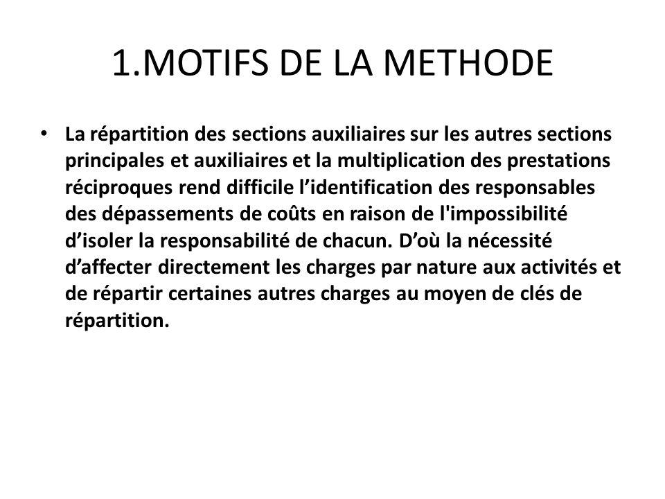 1.MOTIFS DE LA METHODE La répartition des sections auxiliaires sur les autres sections principales et auxiliaires et la multiplication des prestations