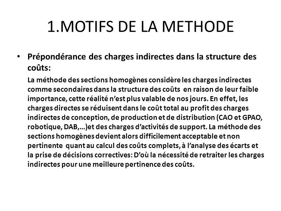 1.MOTIFS DE LA METHODE Prépondérance des charges indirectes dans la structure des coûts: La méthode des sections homogènes considère les charges indir