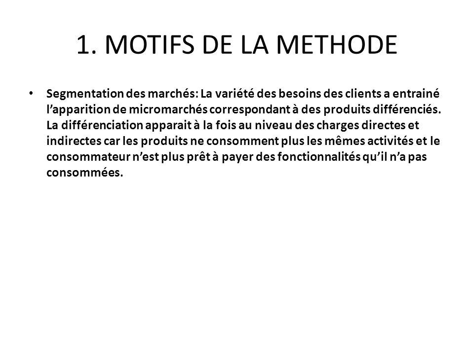 1. MOTIFS DE LA METHODE Segmentation des marchés: La variété des besoins des clients a entrainé lapparition de micromarchés correspondant à des produi
