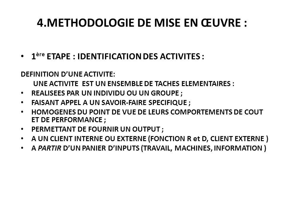 4.METHODOLOGIE DE MISE EN ŒUVRE : 1 ère ETAPE : IDENTIFICATION DES ACTIVITES : DEFINITION DUNE ACTIVITE: UNE ACTIVITE EST UN ENSEMBLE DE TACHES ELEMEN