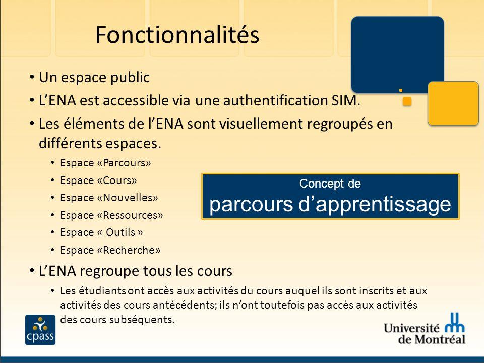 Fonctionnalités Un espace public LENA est accessible via une authentification SIM. Les éléments de lENA sont visuellement regroupés en différents espa