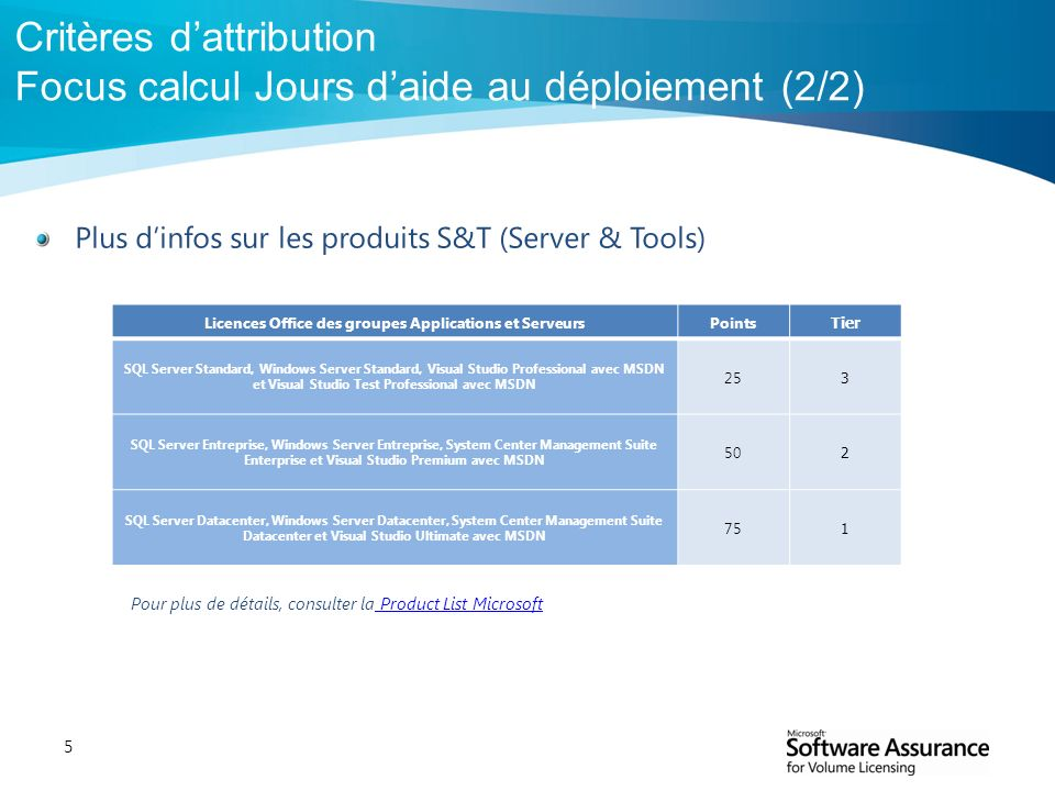 5 Plus dinfos sur les produits S&T (Server & Tools) Critères dattribution Focus calcul Jours daide au déploiement (2/2) Licences Office des groupes Applications et ServeursPoints Tier SQL Server Standard, Windows Server Standard, Visual Studio Professional avec MSDN et Visual Studio Test Professional avec MSDN 25 3 SQL Server Entreprise, Windows Server Entreprise, System Center Management Suite Enterprise et Visual Studio Premium avec MSDN 50 2 SQL Server Datacenter, Windows Server Datacenter, System Center Management Suite Datacenter et Visual Studio Ultimate avec MSDN 75 1 Pour plus de détails, consulter la Product List Microsoft Product List Microsoft
