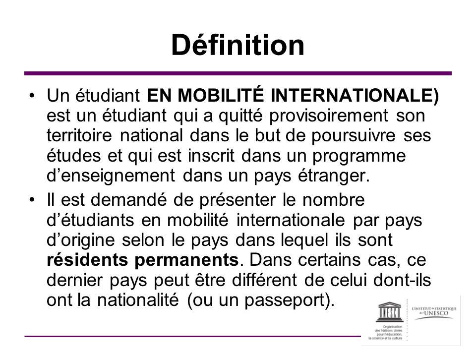 Définition Un étudiant EN MOBILITÉ INTERNATIONALE) est un étudiant qui a quitté provisoirement son territoire national dans le but de poursuivre ses é