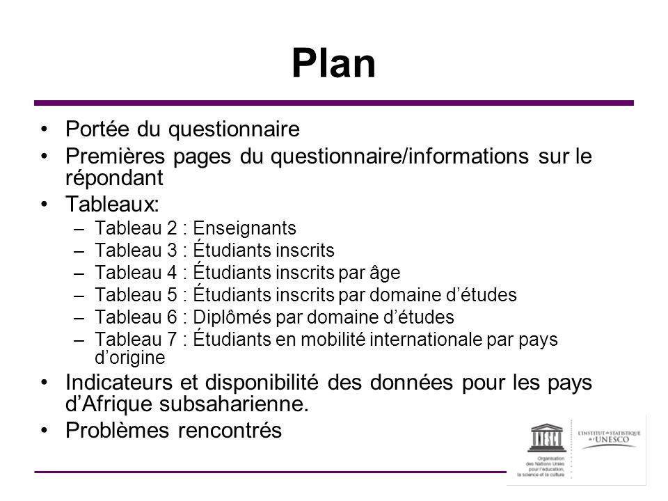 Plan Portée du questionnaire Premières pages du questionnaire/informations sur le répondant Tableaux: –Tableau 2 : Enseignants –Tableau 3 : Étudiants