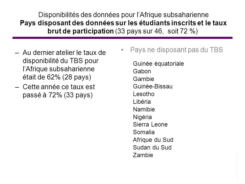 Disponibilités des données pour lAfrique subsaharienne Pays disposant des données sur les étudiants inscrits et le taux brut de participation (33 pays