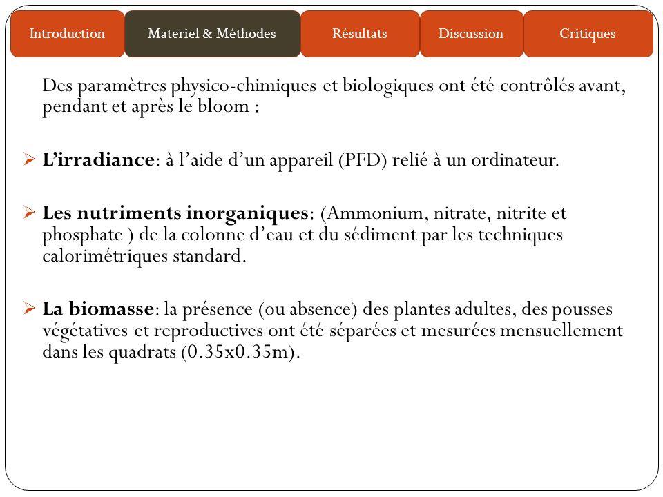 Des paramètres physico-chimiques et biologiques ont été contrôlés avant, pendant et après le bloom : Lirradiance: à laide dun appareil (PFD) relié à un ordinateur.
