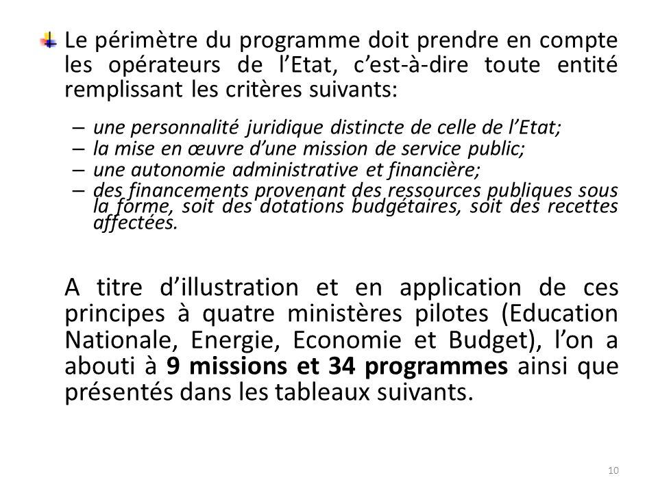 Le périmètre du programme doit prendre en compte les opérateurs de lEtat, cest-à-dire toute entité remplissant les critères suivants: – une personnali