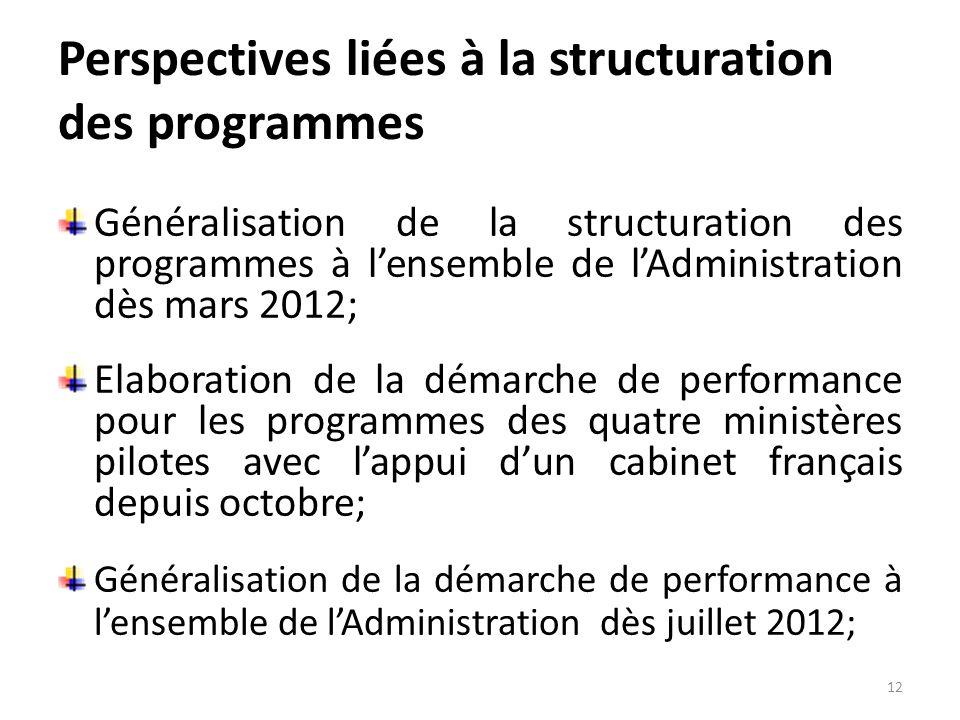 Perspectives liées à la structuration des programmes Généralisation de la structuration des programmes à lensemble de lAdministration dès mars 2012; E