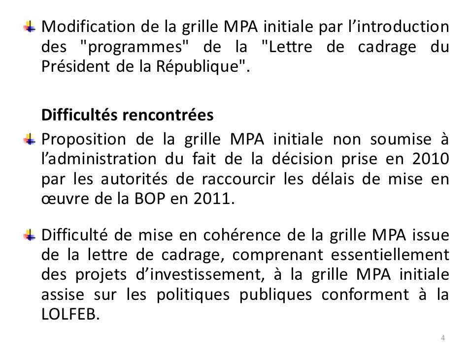 Modification de la grille MPA initiale par lintroduction des