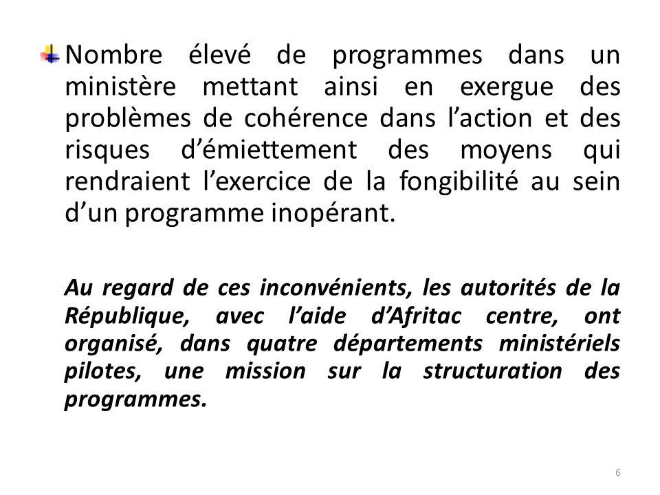Principes de structuration des programmes 2.1.