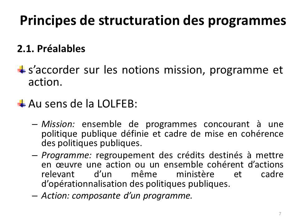 Principes de structuration des programmes 2.1. Préalables saccorder sur les notions mission, programme et action. Au sens de la LOLFEB: – Mission: ens