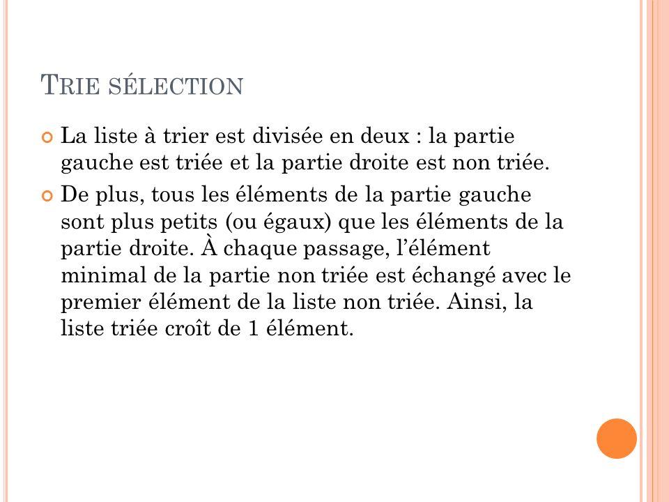 T RIE SÉLECTION La liste à trier est divisée en deux : la partie gauche est triée et la partie droite est non triée.