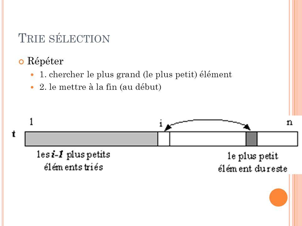T RIE SÉLECTION Répéter 1.chercher le plus grand (le plus petit) élément 2.