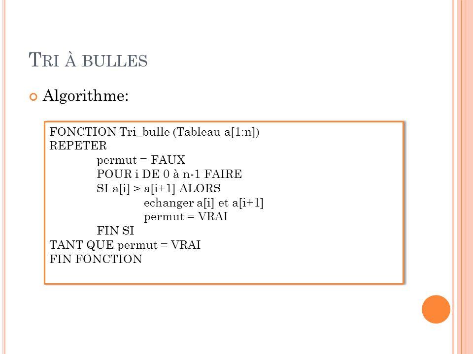 T RI À BULLES Algorithme: FONCTION Tri_bulle (Tableau a[1:n]) REPETER permut = FAUX POUR i DE 0 à n-1 FAIRE SI a[i] > a[i+1] ALORS echanger a[i] et a[i+1] permut = VRAI FIN SI TANT QUE permut = VRAI FIN FONCTION FONCTION Tri_bulle (Tableau a[1:n]) REPETER permut = FAUX POUR i DE 0 à n-1 FAIRE SI a[i] > a[i+1] ALORS echanger a[i] et a[i+1] permut = VRAI FIN SI TANT QUE permut = VRAI FIN FONCTION
